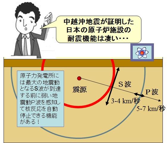 は 核 エネルギー と 核のエネルギーはどこから? 原子核からエネルギーを取り出す手法に「